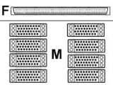 Cisco - Kabel seriell - M/34 (V.35) (M)
